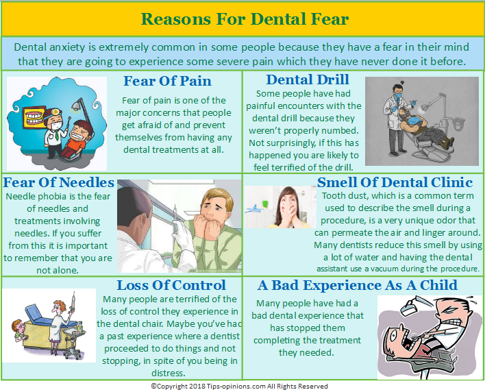 anxiety treatment for dental procedures Local anesthesia, general anesthesia, nitrous oxide, or intravenous sedation are commonly used in dental procedures to help control pain and anxiety other pain relievers include prescription or nonprescription anti-inflammatory medications such as ibuprofen, or analgesics such as acetaminophen (tylenol.