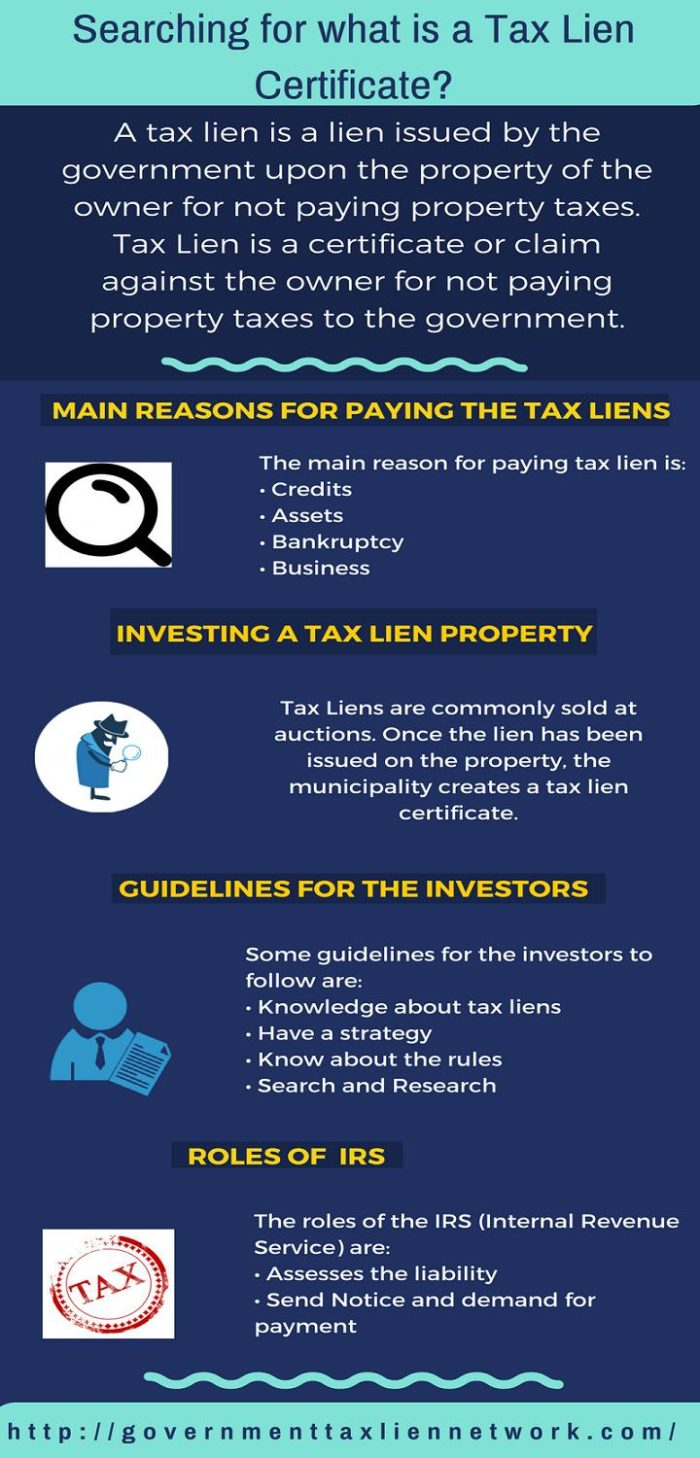 Searching for what is a Tax Lien Certificate?   Latest ...