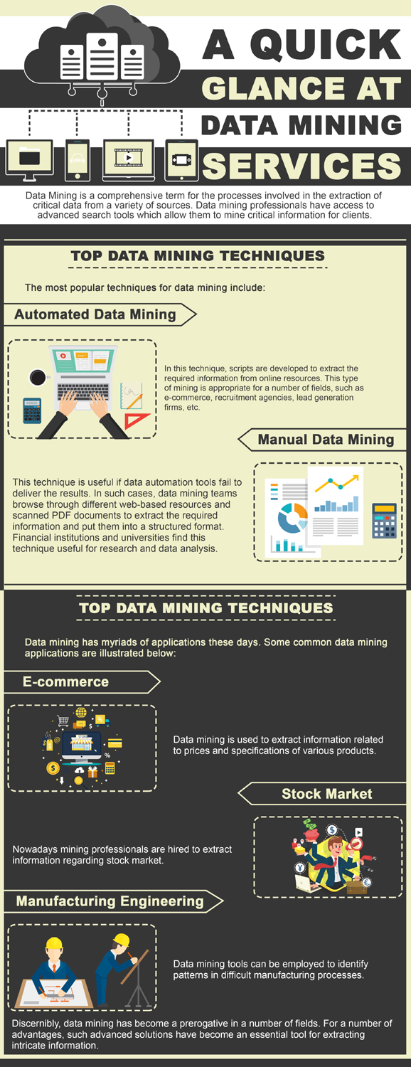 Data Mining: Techniques and Applications | Latest Infographics