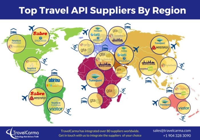 Top Travel API Suppliers By Region   Latest Infographics