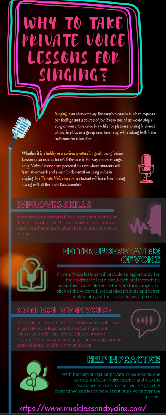Why to take Private Voice Lessons for singing? | Latest