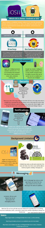 Android Oreo (8 0) vs iOS 11- Who Wins   Latest Infographics
