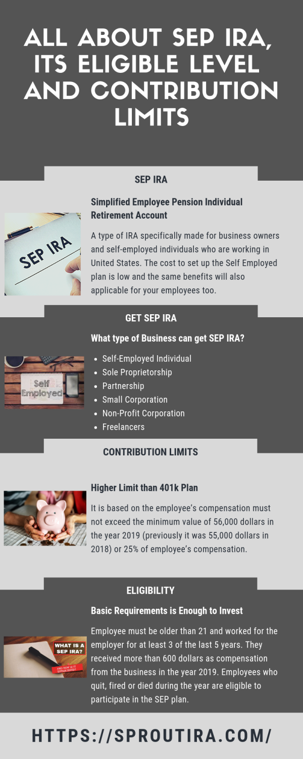 All About SEP IRA, Its Eligible Level and Contribution ...